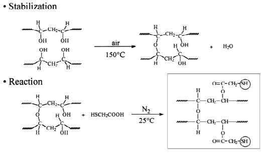 Polyvinyl alcohol mercaptyl fiber synthesis.